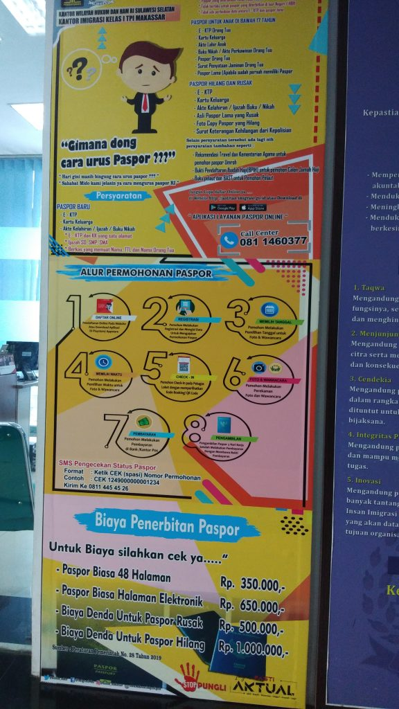 Kelengkapan Berkas Membuat Paspor