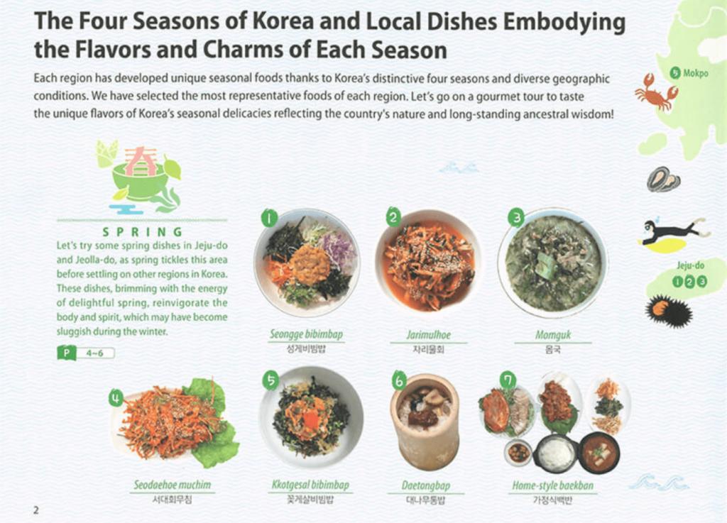 Masakan musim semi Korea